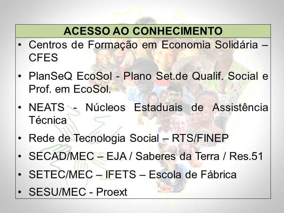 ACESSO AO CONHECIMENTO