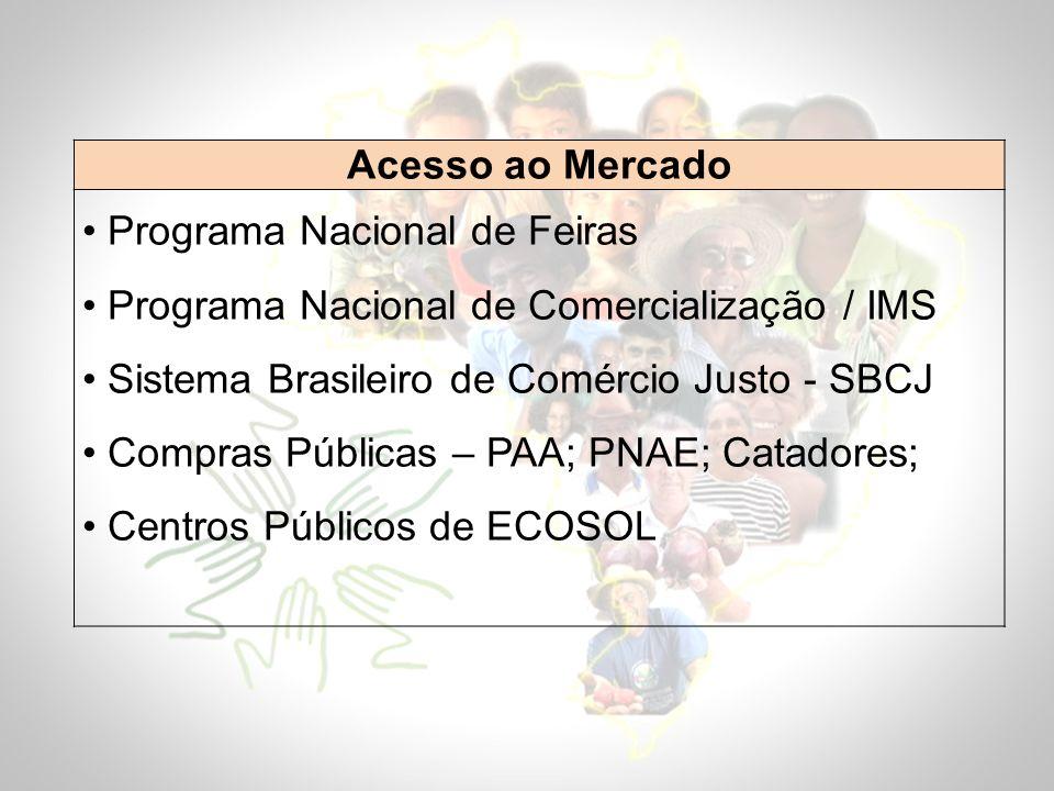 Acesso ao MercadoPrograma Nacional de Feiras. Programa Nacional de Comercialização / IMS. Sistema Brasileiro de Comércio Justo - SBCJ.