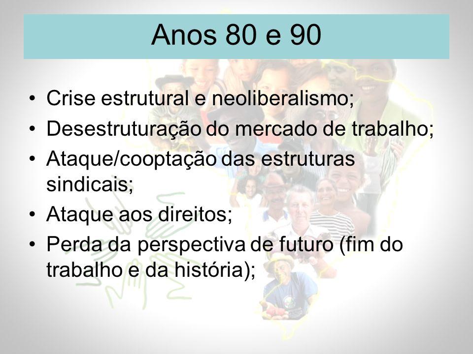 Anos 80 e 90 Crise estrutural e neoliberalismo;