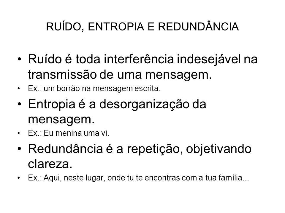 RUÍDO, ENTROPIA E REDUNDÂNCIA