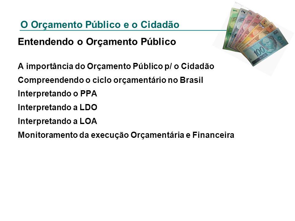 Entendendo o Orçamento Público