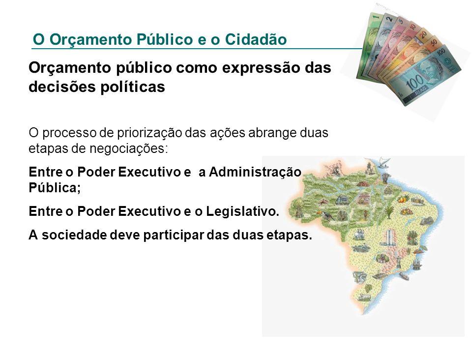 Orçamento público como expressão das decisões políticas