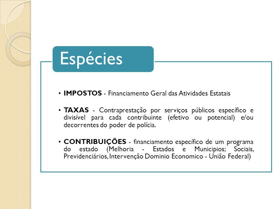 Espécies IMPOSTOS - Financiamento Geral das Atividades Estatais