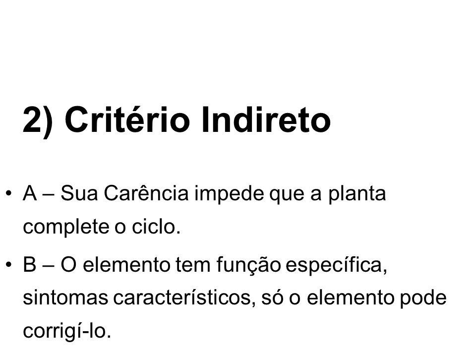 2) Critério Indireto A – Sua Carência impede que a planta complete o ciclo.