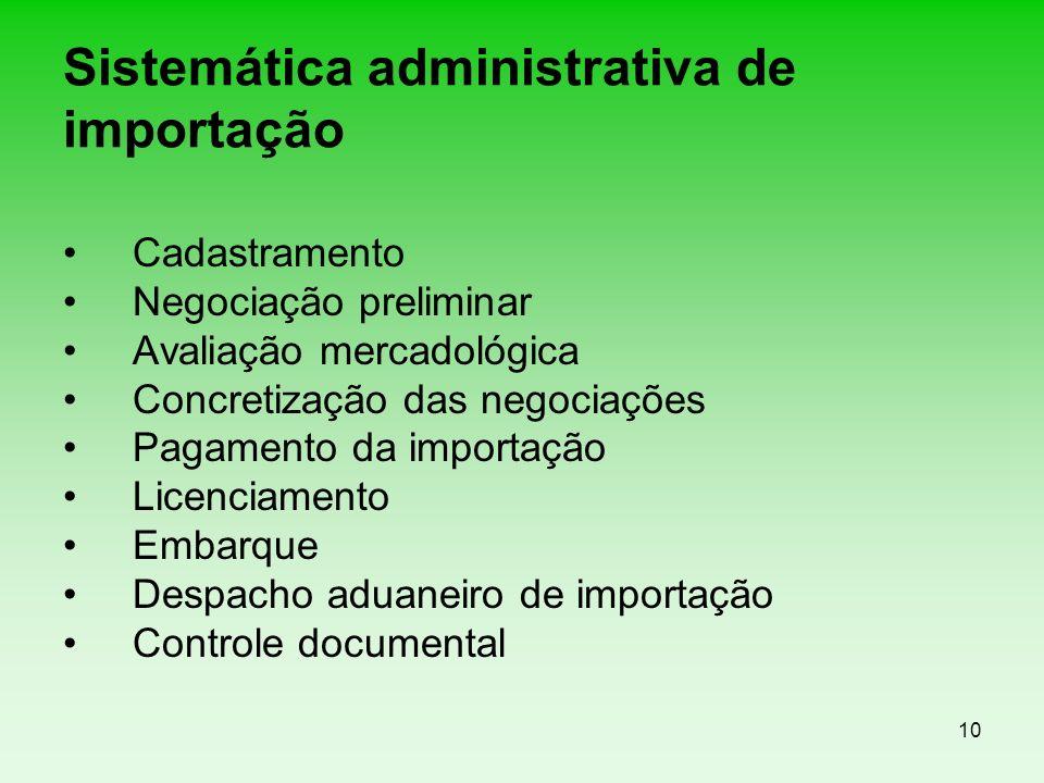 Sistemática administrativa de importação