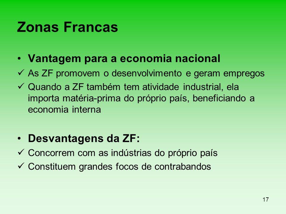 Zonas Francas Vantagem para a economia nacional Desvantagens da ZF: