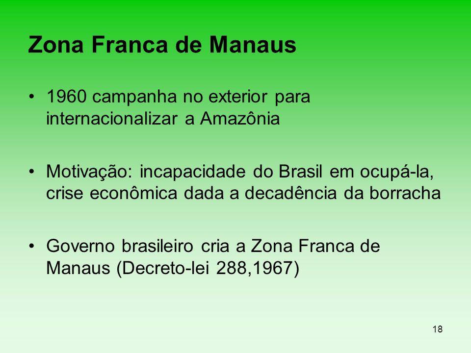 Zona Franca de Manaus 1960 campanha no exterior para internacionalizar a Amazônia.