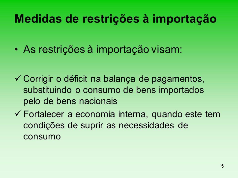 Medidas de restrições à importação