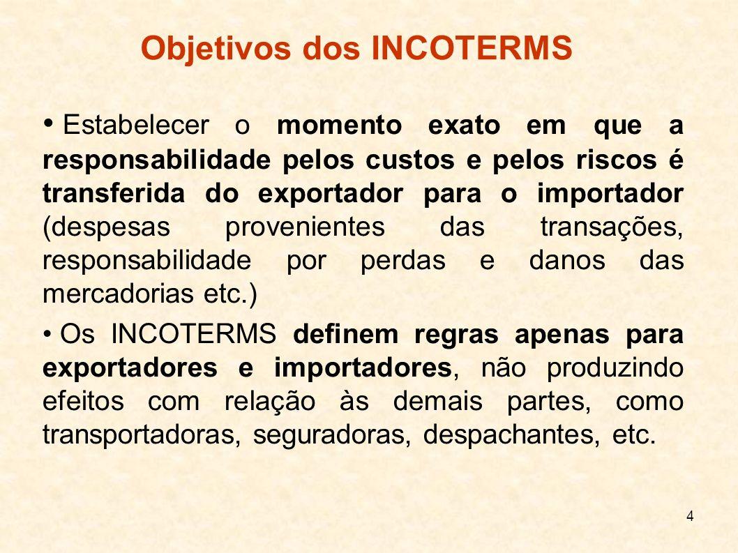 Objetivos dos INCOTERMS