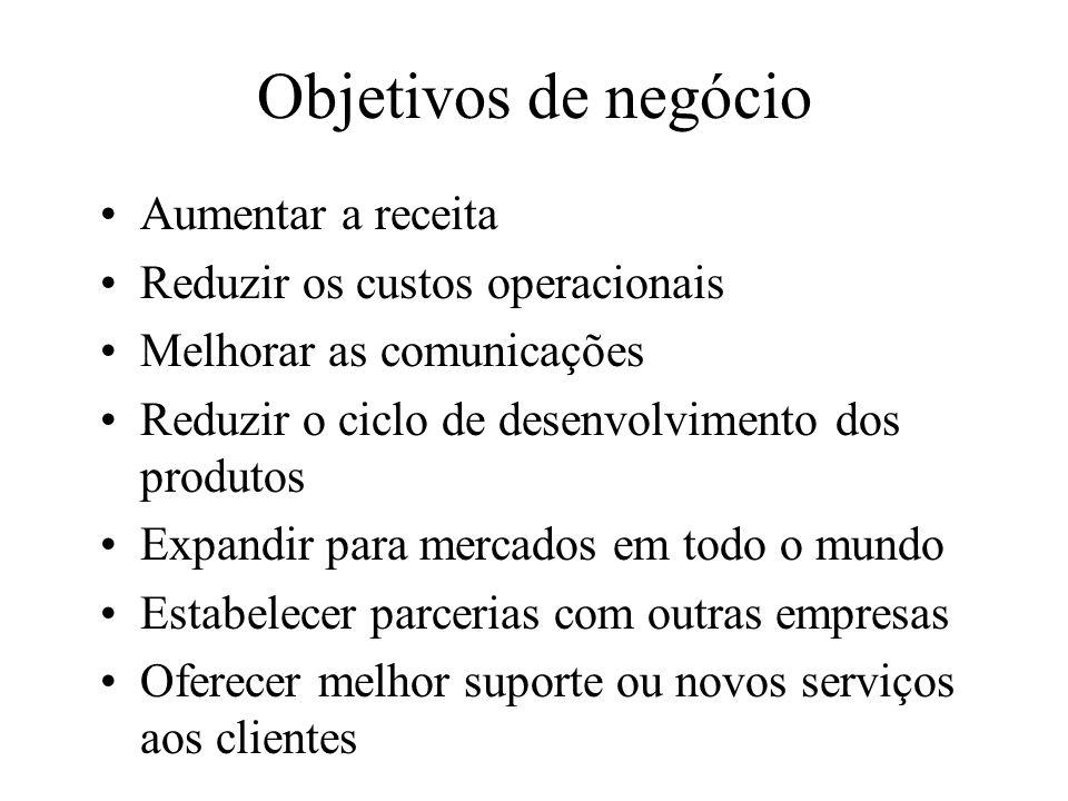 Objetivos de negócio Aumentar a receita Reduzir os custos operacionais