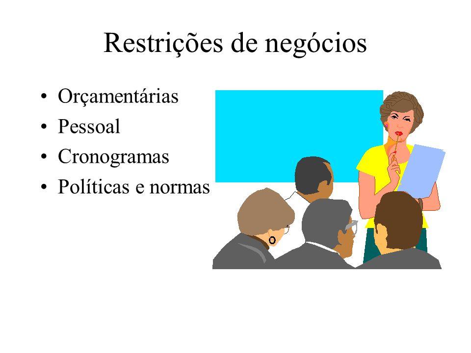 Restrições de negócios
