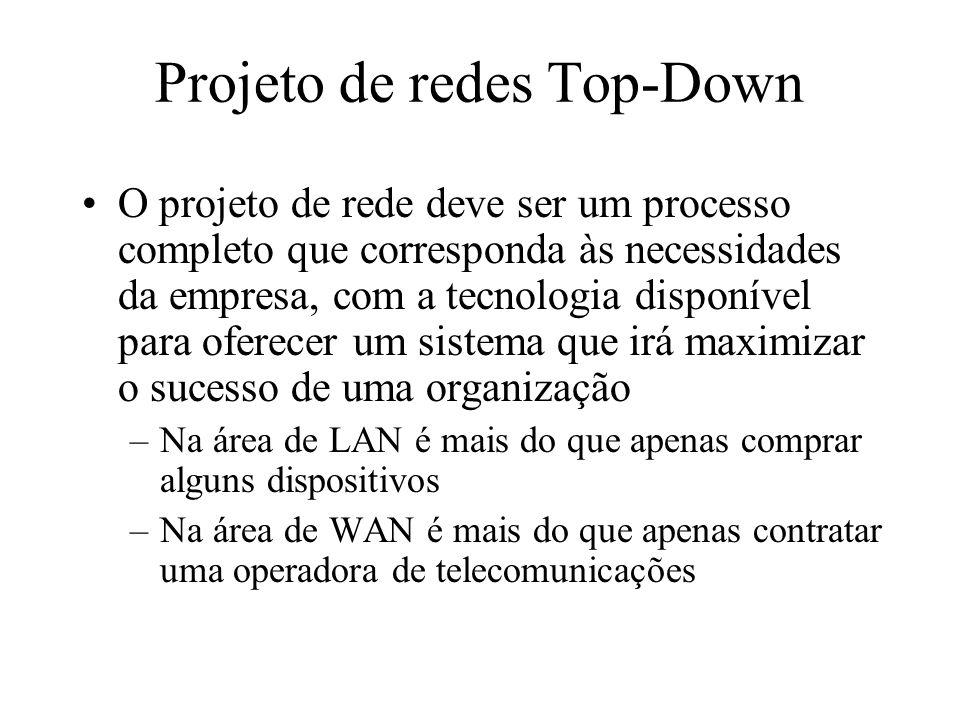 Projeto de redes Top-Down