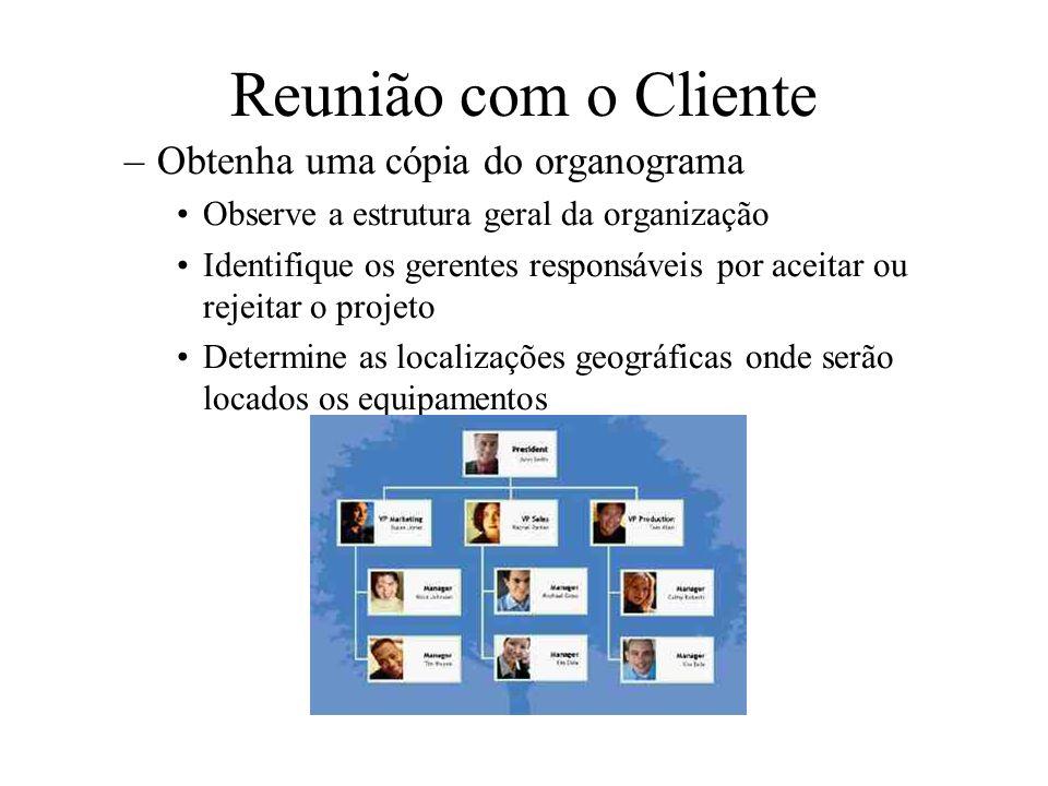 Reunião com o Cliente Obtenha uma cópia do organograma