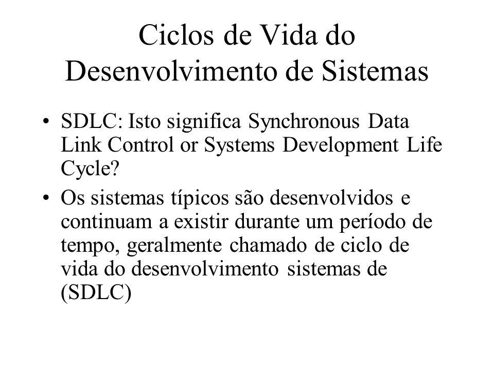 Ciclos de Vida do Desenvolvimento de Sistemas