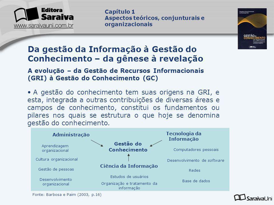 Tecnologia da Informação Gestão do Conhecimento