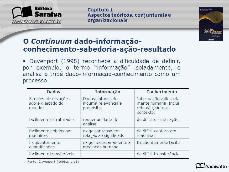 O Continuum dado-informação-conhecimento-sabedoria-ação-resultado