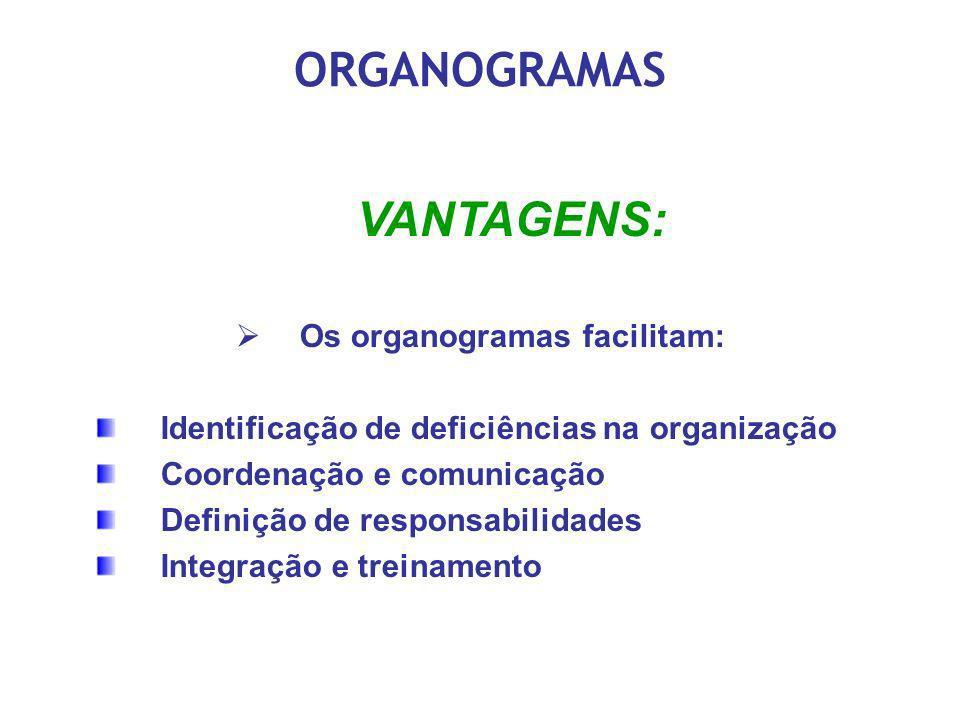 Os organogramas facilitam: