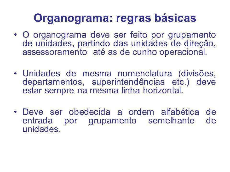 Organograma: regras básicas
