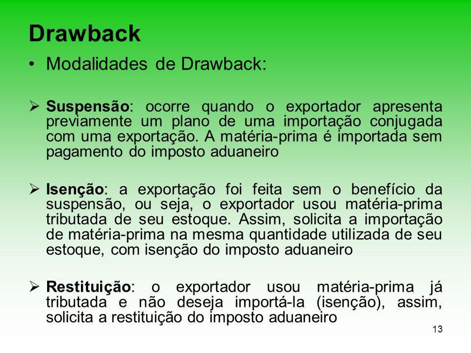 Drawback Modalidades de Drawback: