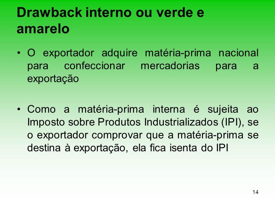 Drawback interno ou verde e amarelo