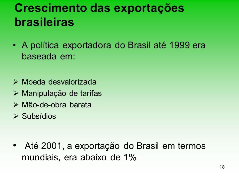 Crescimento das exportações brasileiras