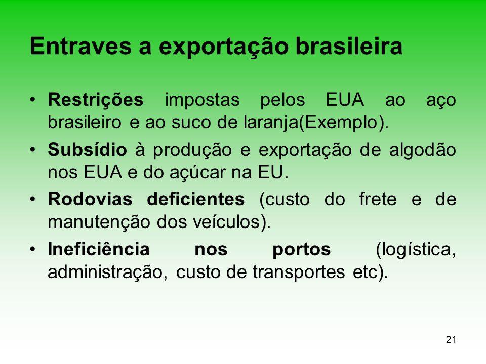Entraves a exportação brasileira