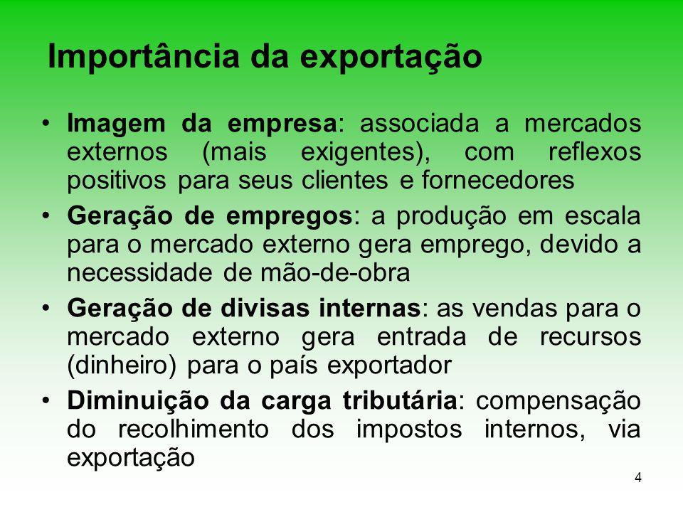 Importância da exportação