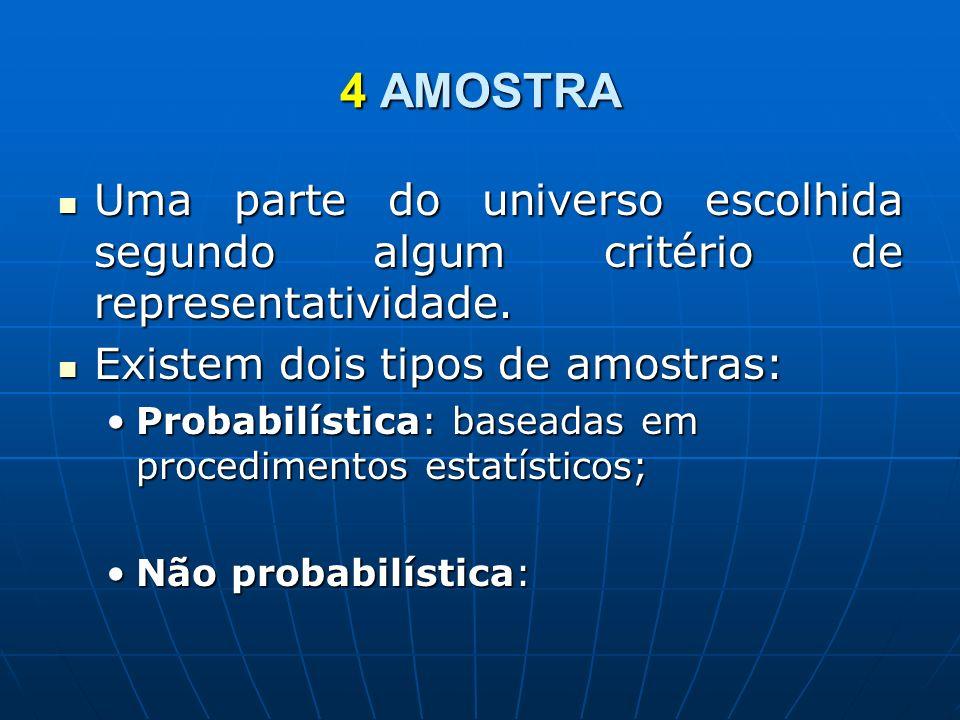 4 AMOSTRA Uma parte do universo escolhida segundo algum critério de representatividade. Existem dois tipos de amostras: