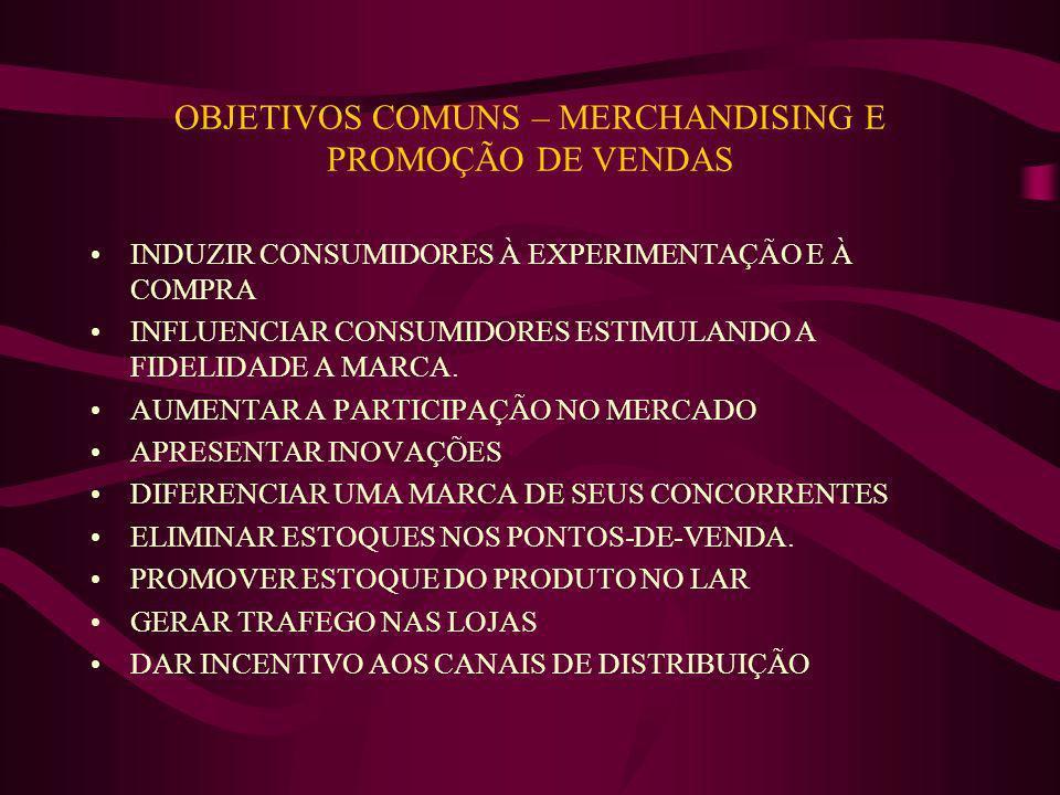 OBJETIVOS COMUNS – MERCHANDISING E PROMOÇÃO DE VENDAS