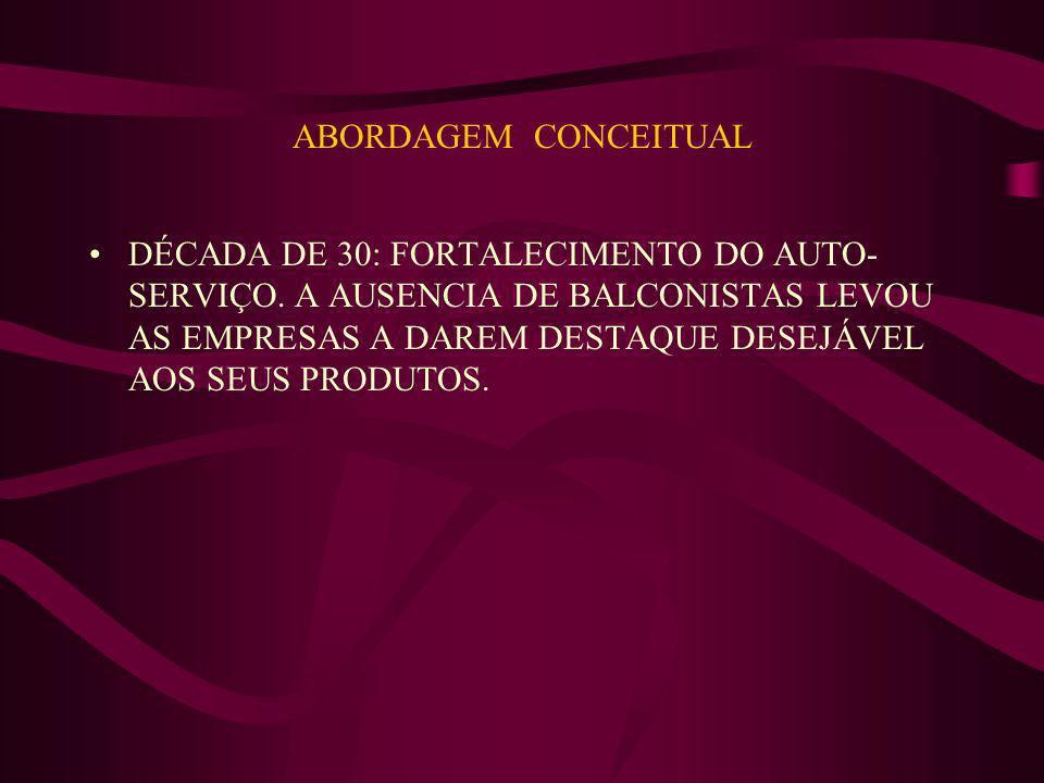 ABORDAGEM CONCEITUAL