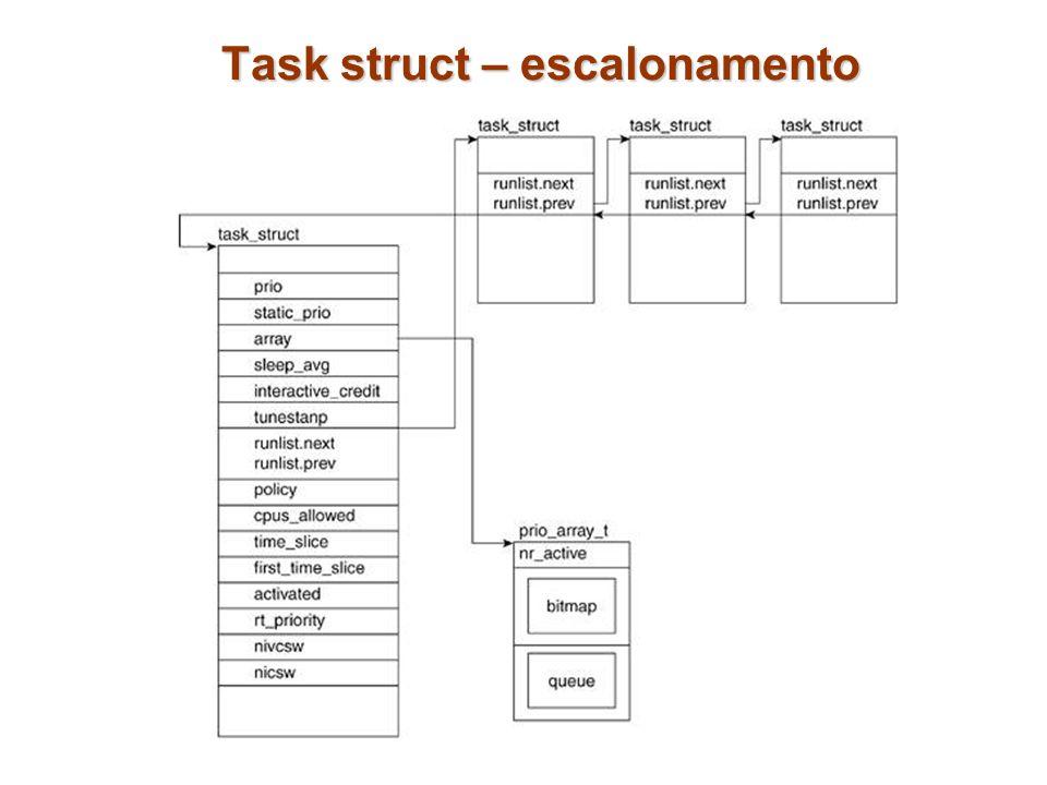 Task struct – escalonamento