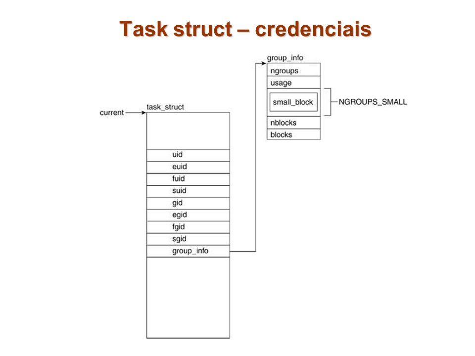 Task struct – credenciais
