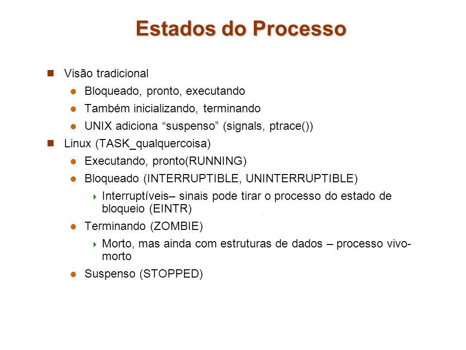Estados do Processo Visão tradicional Bloqueado, pronto, executando