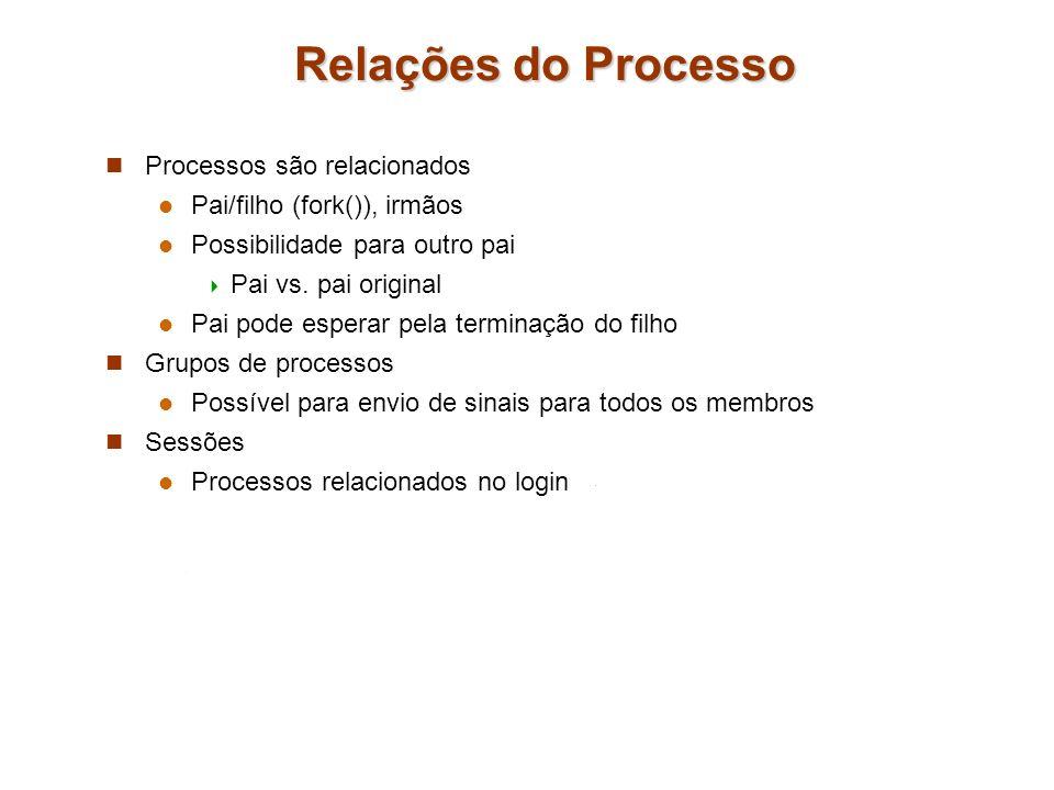 Relações do Processo Processos são relacionados