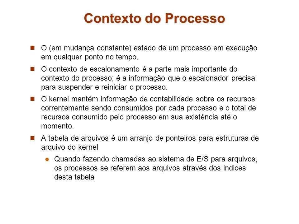Contexto do Processo O (em mudança constante) estado de um processo em execução em qualquer ponto no tempo.