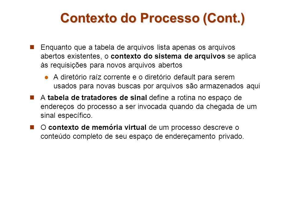 Contexto do Processo (Cont.)