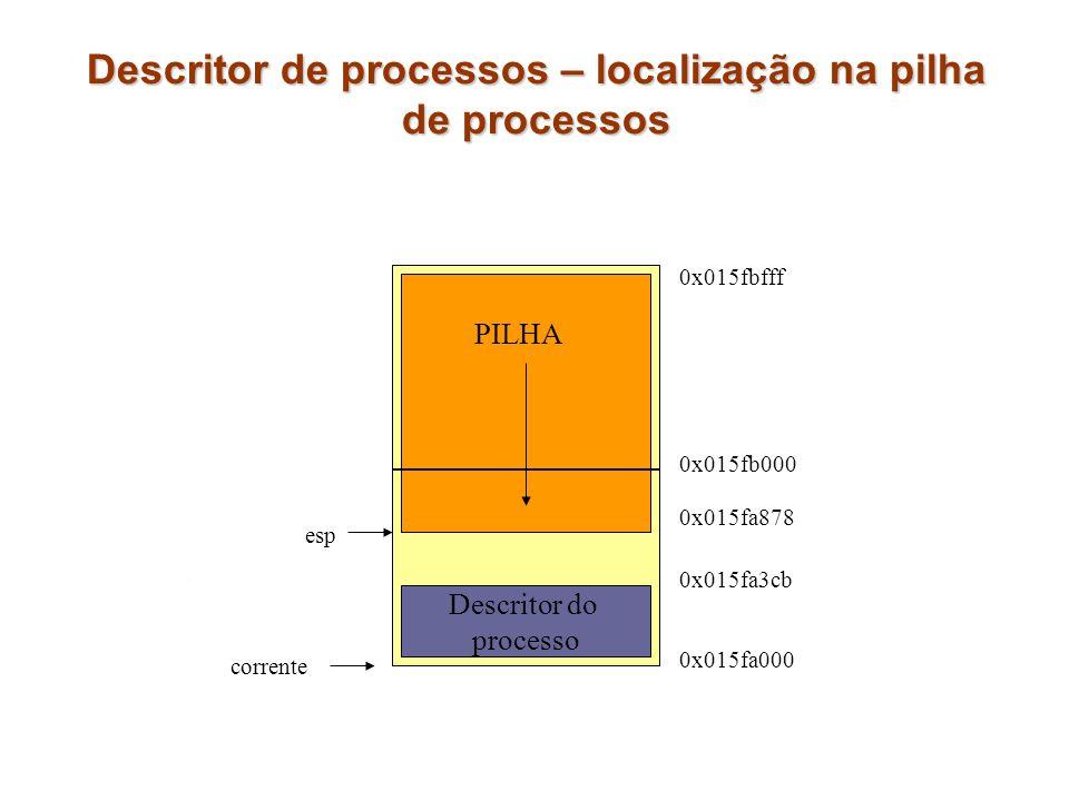 Descritor de processos – localização na pilha de processos
