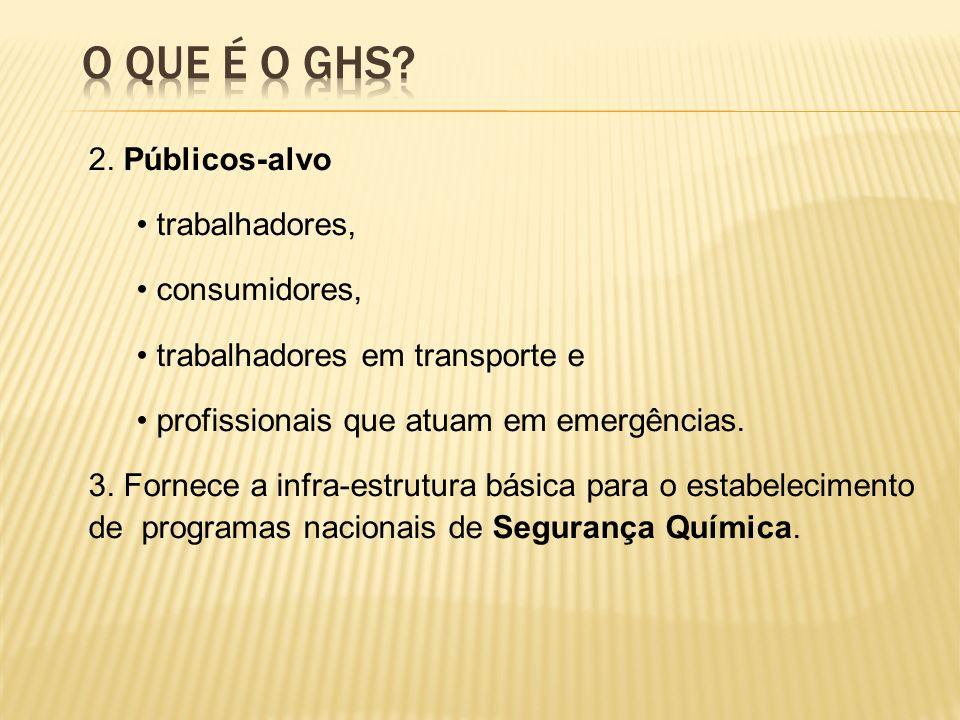 O que é o GHS 2. Públicos-alvo trabalhadores, consumidores,