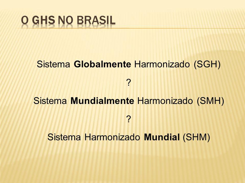 O GHS no Brasil Sistema Globalmente Harmonizado (SGH)