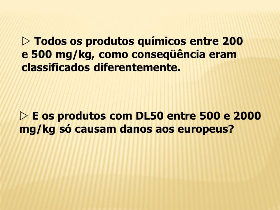 Todos os produtos químicos entre 200 e 500 mg/kg, como conseqüência eram classificados diferentemente.
