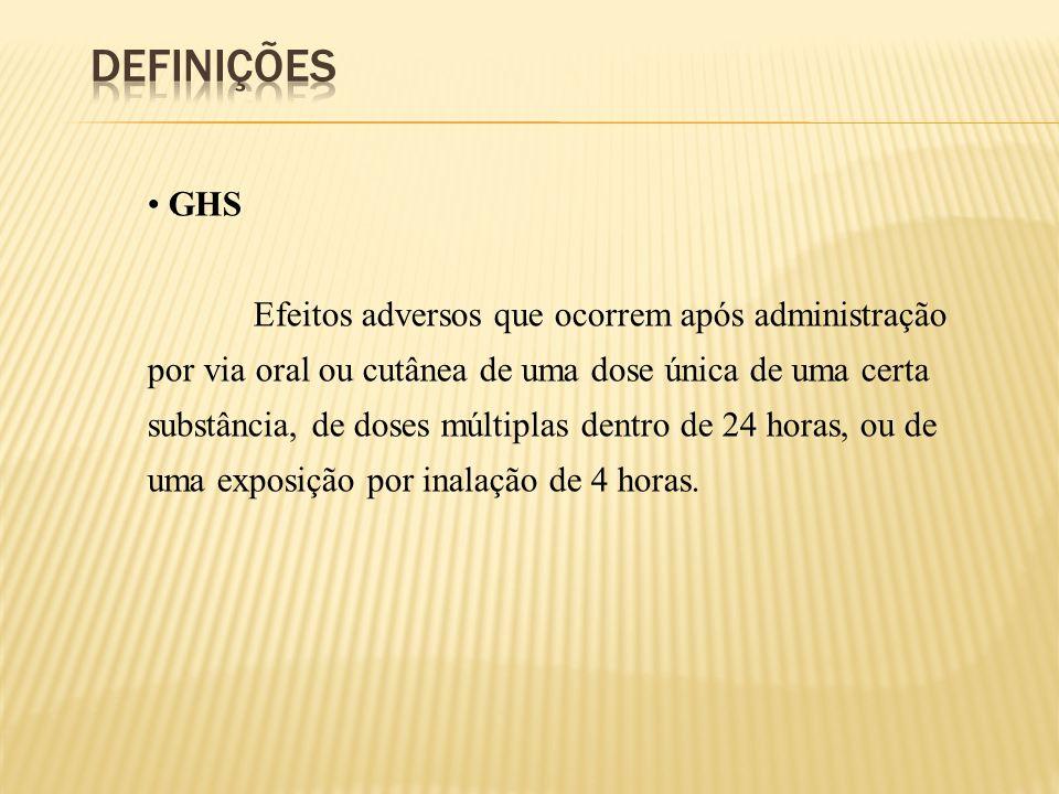 Definições GHS.