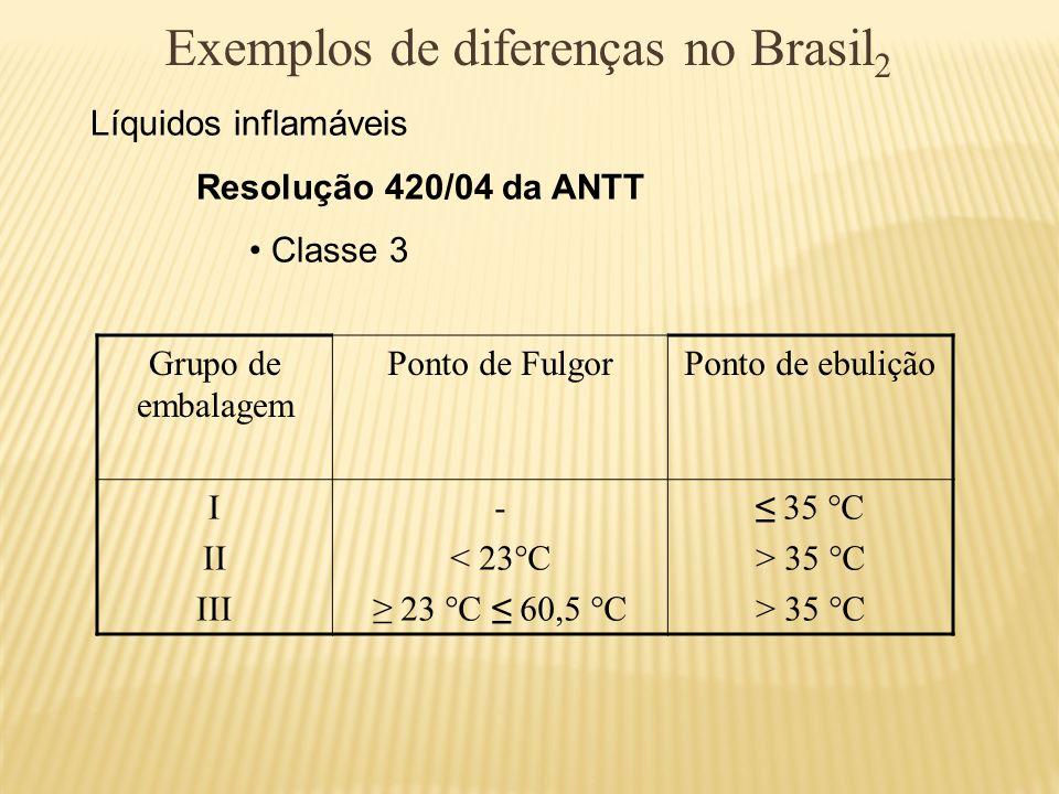 Exemplos de diferenças no Brasil2