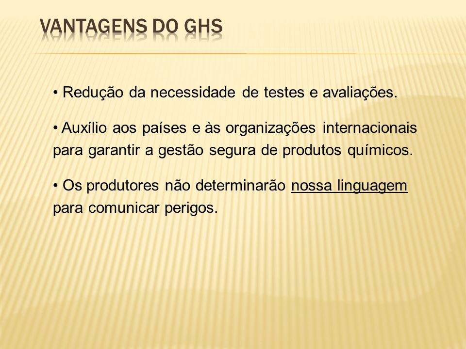 Vantagens do GHS Redução da necessidade de testes e avaliações.