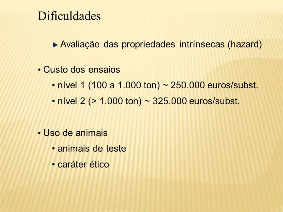 Dificuldades Avaliação das propriedades intrínsecas (hazard)
