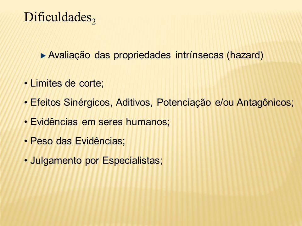 Dificuldades2 Avaliação das propriedades intrínsecas (hazard)
