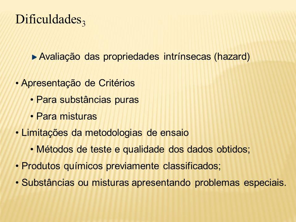 Dificuldades3 Avaliação das propriedades intrínsecas (hazard)