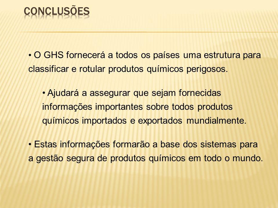 Conclusões O GHS fornecerá a todos os países uma estrutura para classificar e rotular produtos químicos perigosos.