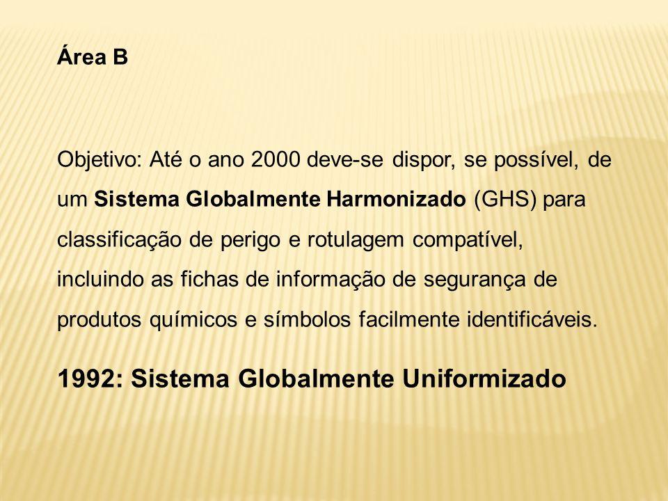 1992: Sistema Globalmente Uniformizado