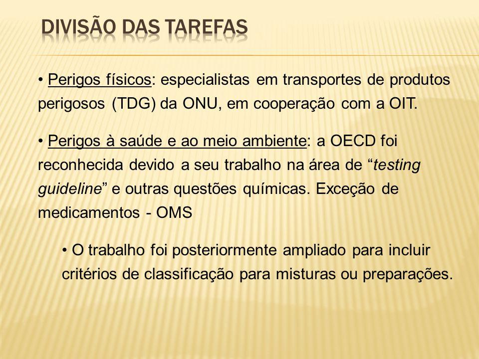 Divisão das tarefas Perigos físicos: especialistas em transportes de produtos perigosos (TDG) da ONU, em cooperação com a OIT.