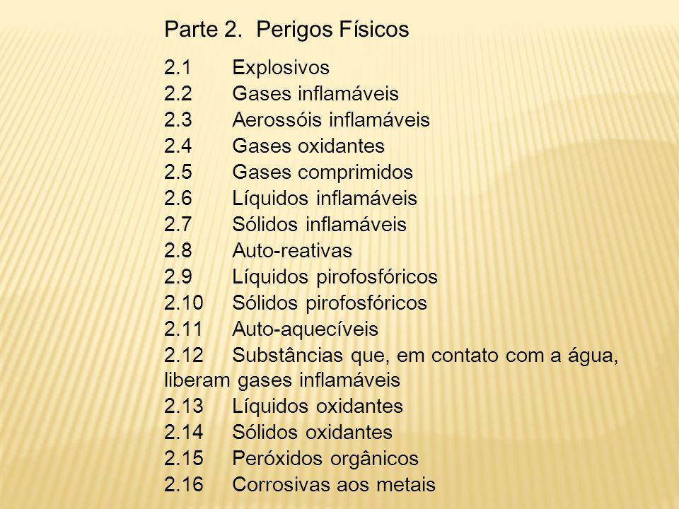Parte 2. Perigos Físicos 2.1 Explosivos 2.2 Gases inflamáveis